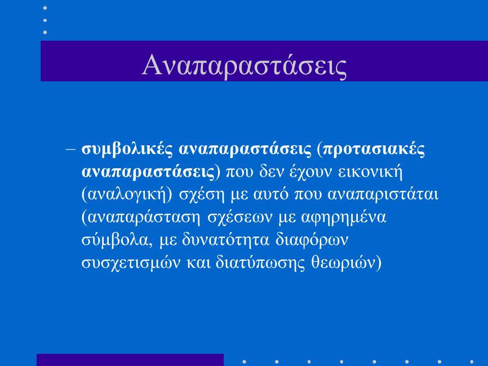 Αναπαραστάσεις –συμβολικές αναπαραστάσεις (προτασιακές αναπαραστάσεις) που δεν έχουν εικονική (αναλογική) σχέση με αυτό που αναπαριστάται (αναπαράστασ