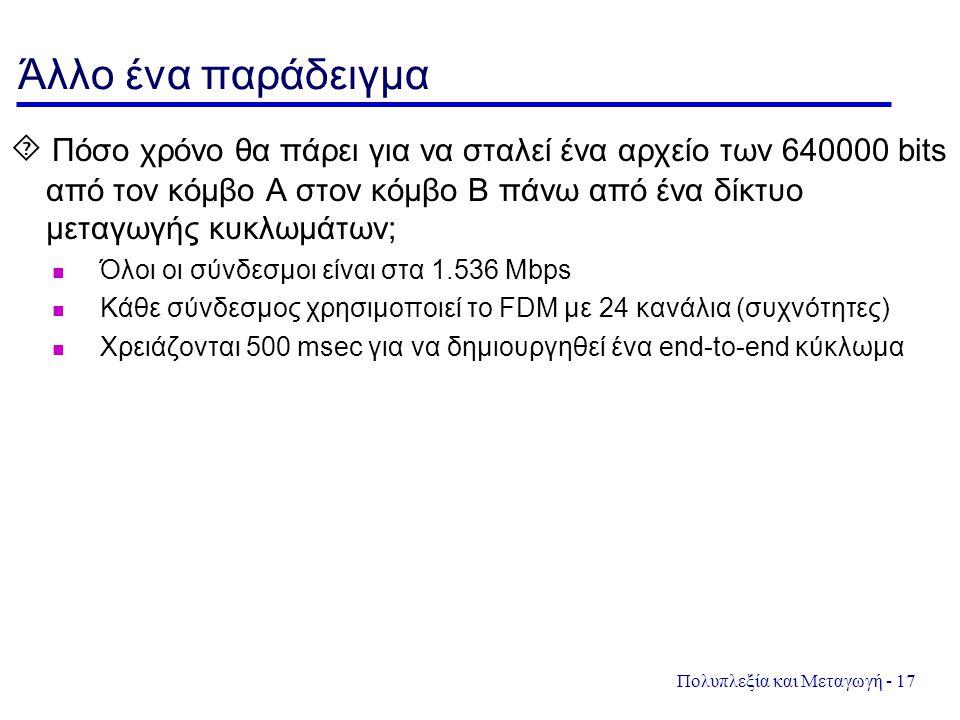 Πολυπλεξία και Μεταγωγή - 17 Άλλο ένα παράδειγμα  Πόσο χρόνο θα πάρει για να σταλεί ένα αρχείο των 640000 bits από τον κόμβο Α στον κόμβο Β πάνω από