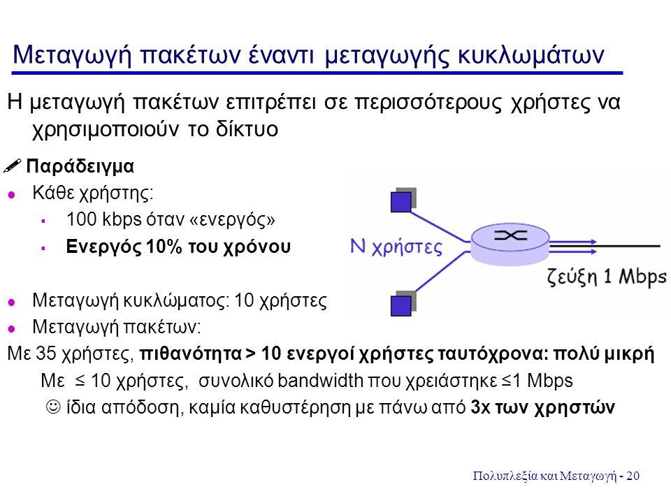 Πολυπλεξία και Μεταγωγή - 20 Μεταγωγή πακέτων έναντι μεταγωγής κυκλωμάτων Η μεταγωγή πακέτων επιτρέπει σε περισσότερους χρήστες να χρησιμοποιούν το δί