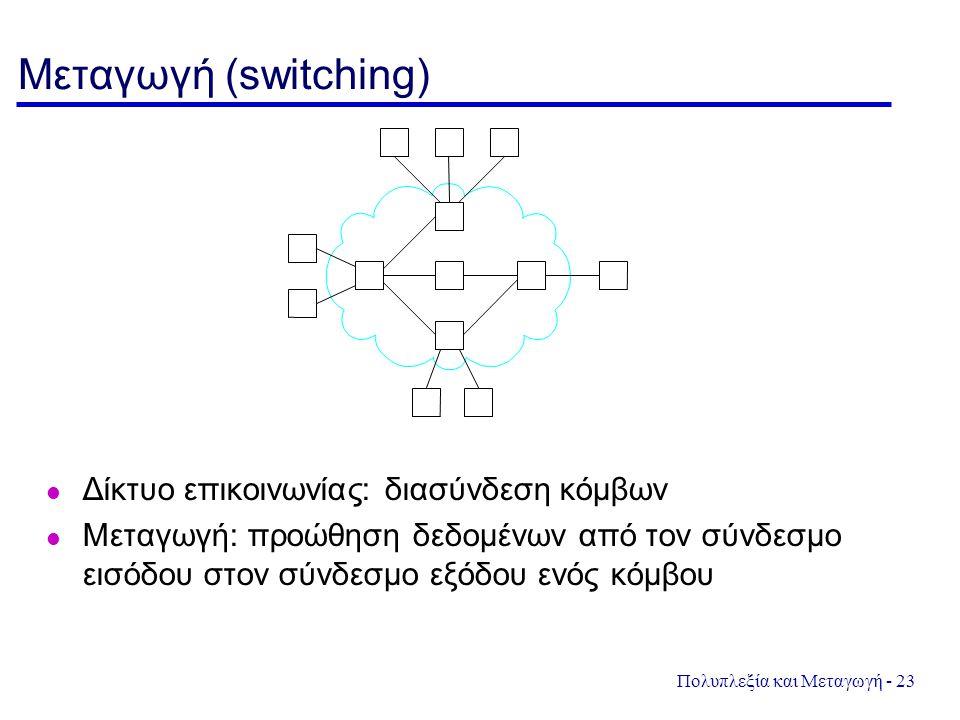 Πολυπλεξία και Μεταγωγή - 23 Μεταγωγή (switching) Δίκτυο επικοινωνίας: διασύνδεση κόμβων Μεταγωγή: προώθηση δεδομένων από τον σύνδεσμο εισόδου στον σύ