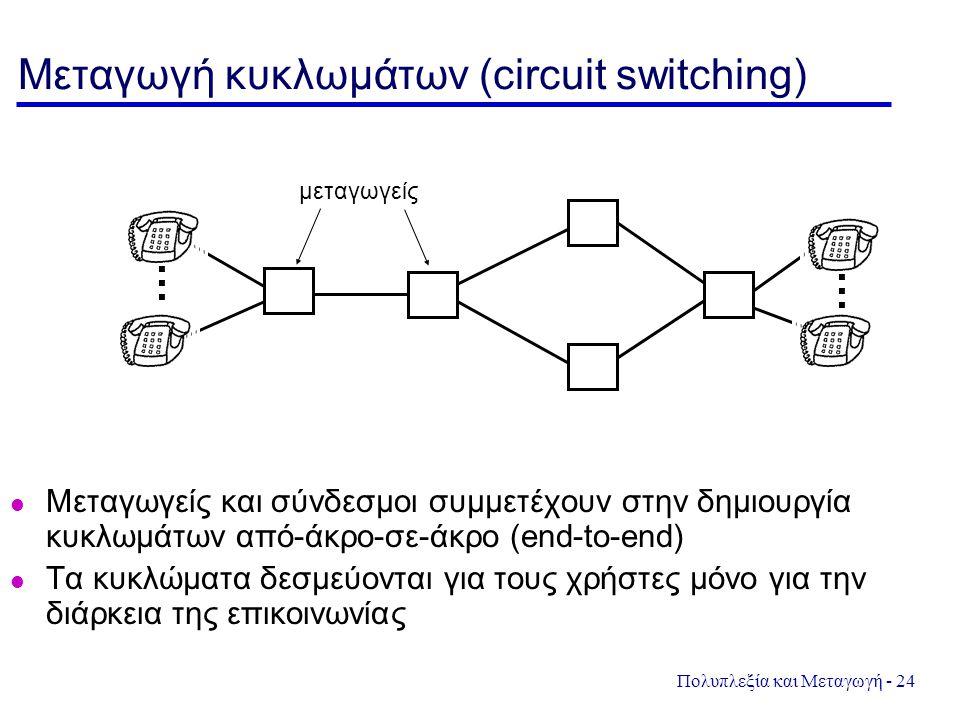 Πολυπλεξία και Μεταγωγή - 24 Μεταγωγή κυκλωμάτων (circuit switching) Μεταγωγείς και σύνδεσμοι συμμετέχουν στην δημιουργία κυκλωμάτων από-άκρο-σε-άκρο