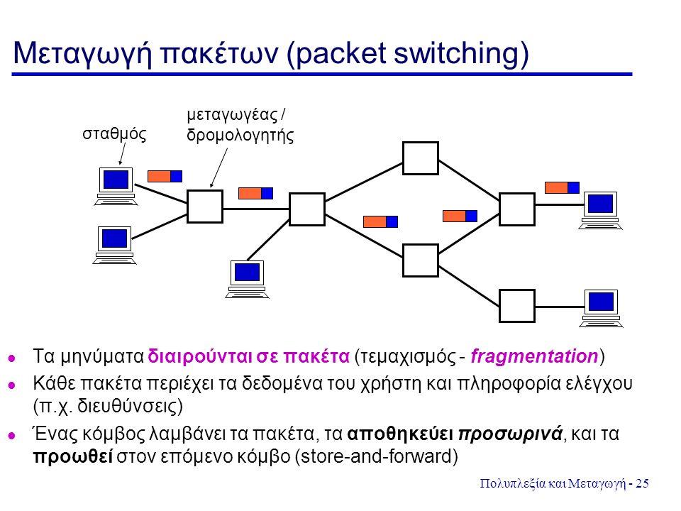 Πολυπλεξία και Μεταγωγή - 25 Μεταγωγή πακέτων (packet switching) Τα μηνύματα διαιρούνται σε πακέτα (τεμαχισμός - fragmentation) Κάθε πακέτα περιέχει τ