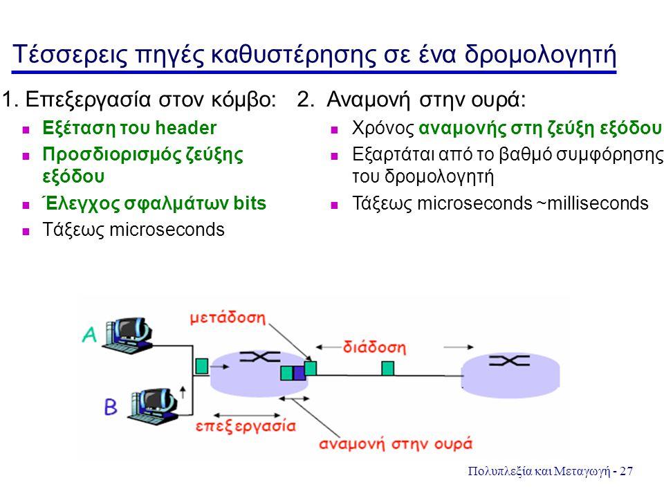 Πολυπλεξία και Μεταγωγή - 27 Τέσσερεις πηγές καθυστέρησης σε ένα δρομολογητή 1. Επεξεργασία στον κόμβο: Εξέταση του header Προσδιορισμός ζεύξης εξόδου