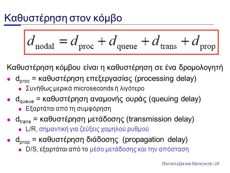 Πολυπλεξία και Μεταγωγή - 29 Καθυστέρηση στον κόμβο Καθυστέρηση κόμβου είναι η καθυστέρηση σε ένα δρομολογητή d proc = καθυστέρηση επεξεργασίας (proce