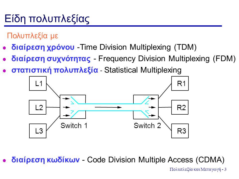 Πολυπλεξία και Μεταγωγή - 3 Είδη πολυπλεξίας Πολυπλεξία με διαίρεση χρόνου -Time Division Multiplexing (TDM) διαίρεση συχνότητας - Frequency Division
