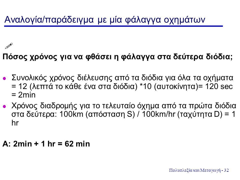 Πολυπλεξία και Μεταγωγή - 32 Αναλογία/παράδειγμα με μία φάλαγγα οχημάτων  Πόσος χρόνος για να φθάσει η φάλαγγα στα δεύτερα διόδια; Συνολικός χρόνος δ