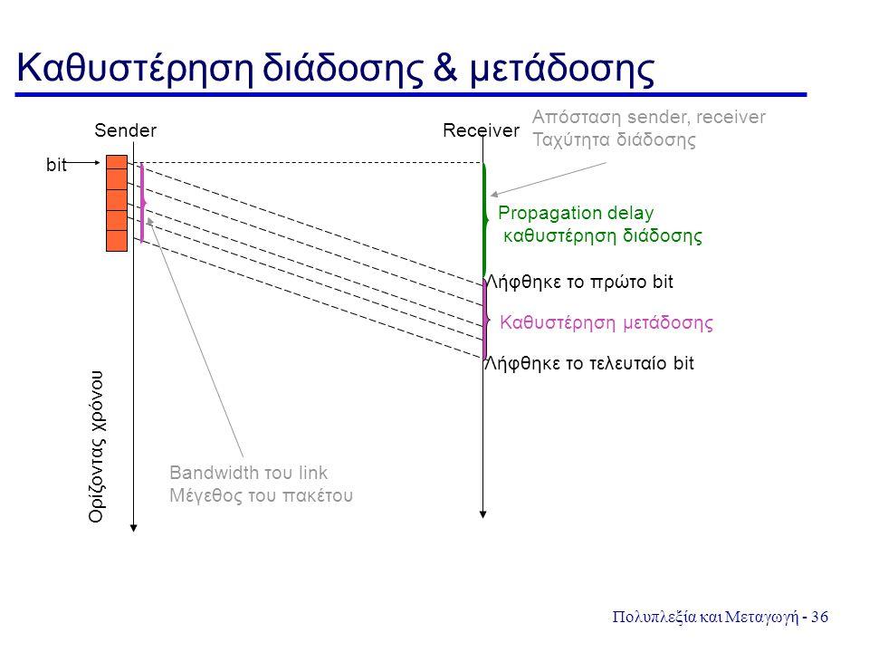 Πολυπλεξία και Μεταγωγή - 36 Καθυστέρηση διάδοσης & μετάδοσης Ορίζοντας χρόνου Λήφθηκε το πρώτο bit Λήφθηκε το τελευταίο bit Propagation delay καθυστέ