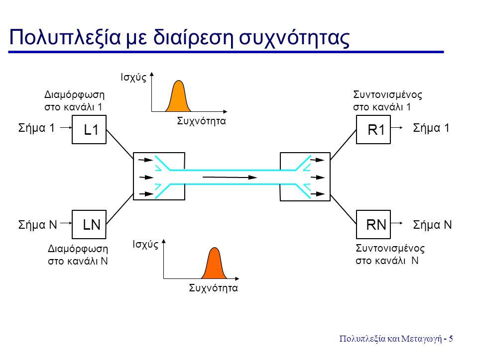 Πολυπλεξία και Μεταγωγή - 5 Πολυπλεξία με διαίρεση συχνότητας L1 LN R1 RN Σήμα 1 Σήμα N Συχνότητα Ισχύς Συχνότητα Ισχύς Διαμόρφωση στο κανάλι 1 Διαμόρ