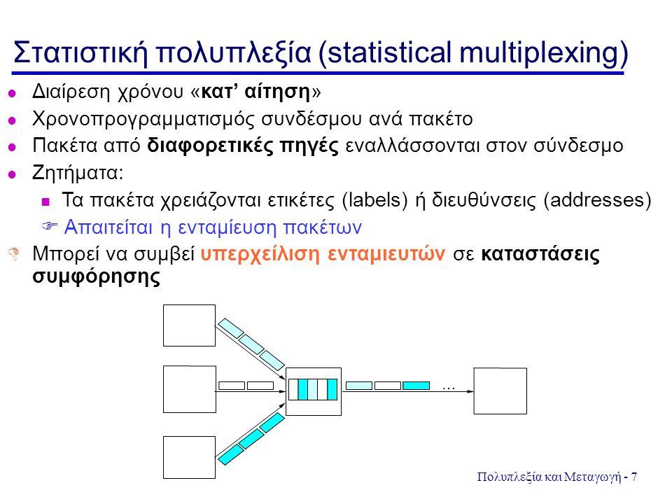 Πολυπλεξία και Μεταγωγή - 7 Στατιστική πολυπλεξία (statistical multiplexing) Διαίρεση χρόνου «κατ' αίτηση» Χρονοπρογραμματισμός συνδέσμου ανά πακέτο Π
