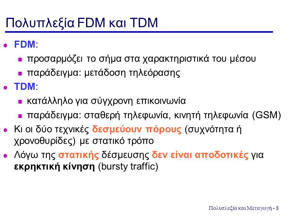 Πολυπλεξία και Μεταγωγή - 8 Πολυπλεξία FDM και TDM FDM: προσαρμόζει το σήμα στα χαρακτηριστικά του μέσου παράδειγμα: μετάδοση τηλεόρασης TDM: κατάλληλ