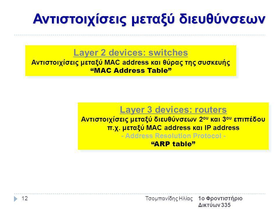 Αντιστοιχίσεις μεταξύ διευθύνσεων 1ο Φροντιστήριο Δικτύων 335 Τσομπανίδης Ηλίας12 Layer 2 devices: switches Αντιστοιχίσεις μεταξύ MAC address και θύρας της συσκευής MAC Address Table Layer 2 devices: switches Αντιστοιχίσεις μεταξύ MAC address και θύρας της συσκευής MAC Address Table Layer 3 devices: routers Αντιστοιχίσεις μεταξύ διευθύνσεων 2 ου και 3 ου επιπέδου π.χ.