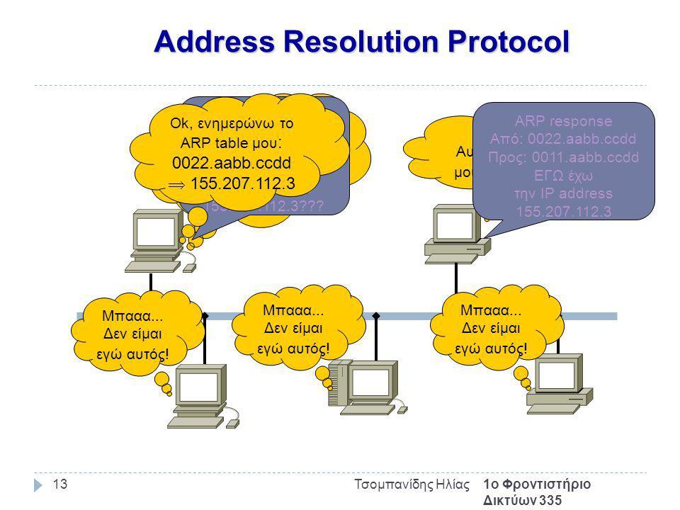 Address Resolution Protocol 1ο Φροντιστήριο Δικτύων 335 Τσομπανίδης Ηλίας13 Πρέπει να επικοινωνήσω με τον 155.207.112.3.