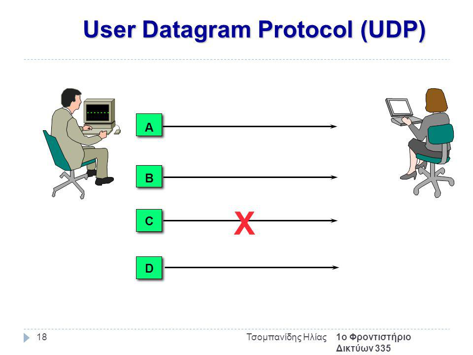 User Datagram Protocol (UDP) 1ο Φροντιστήριο Δικτύων 335 Τσομπανίδης Ηλίας18 A B X D C
