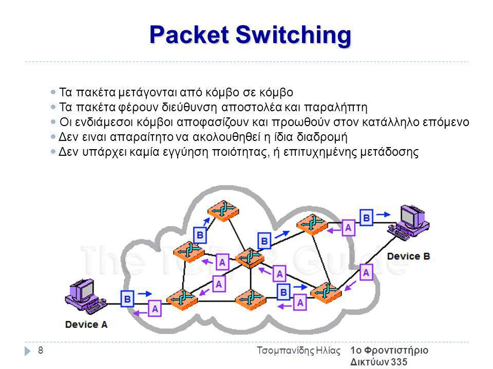 Packet Switching 1ο Φροντιστήριο Δικτύων 335 Τσομπανίδης Ηλίας8  Τα πακέτα μετάγονται από κόμβο σε κόμβο  Τα πακέτα φέρουν διεύθυνση αποστολέα και παραλήπτη  Οι ενδιάμεσοι κόμβοι αποφασίζουν και προωθούν στον κατάλληλο επόμενο  Δεν ειναι απαραίτητο να ακολουθηθεί η ίδια διαδρομή  Δεν υπάρχει καμία εγγύηση ποιότητας, ή επιτυχημένης μετάδοσης