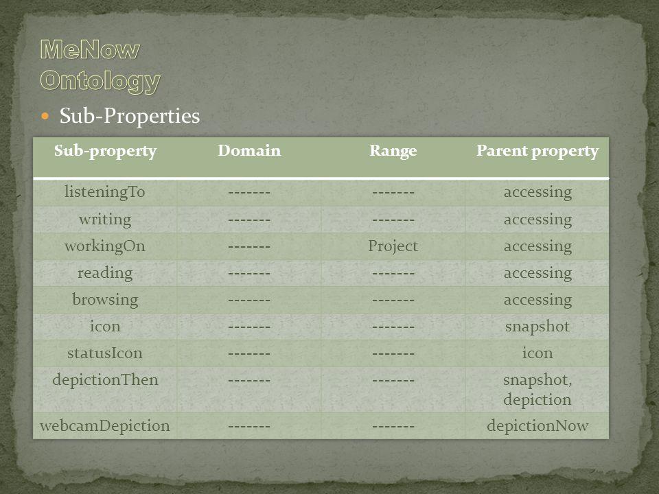 Descriptions of classes-properties-subproperties 3/4  Sub-properties ListeningTo : http://schema.menow.org/#listeningTo Οταν ο χρηστης (agent) ακουει καποιο τραγουδι (π.χ.