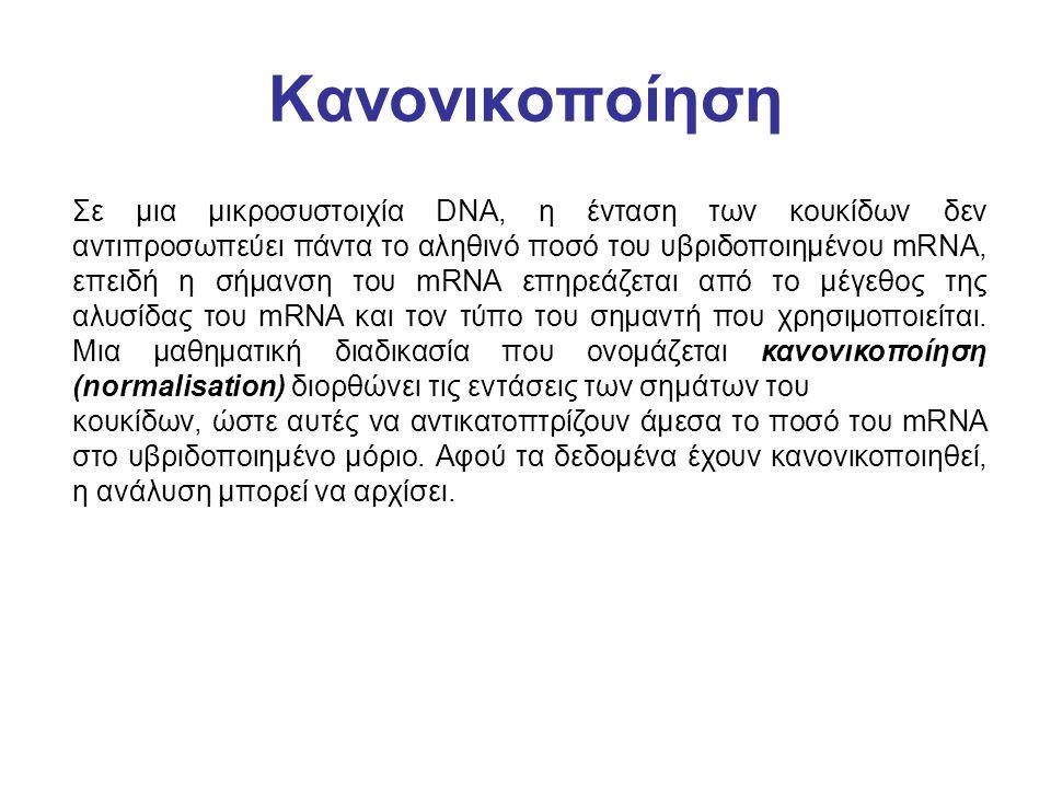 Κανονικοποίηση Σε μια μικροσυστοιχία DNA, η ένταση των κουκίδων δεν αντιπροσωπεύει πάντα το αληθινό ποσό του υβριδοποιημένου mRNA, επειδή η σήμανση το