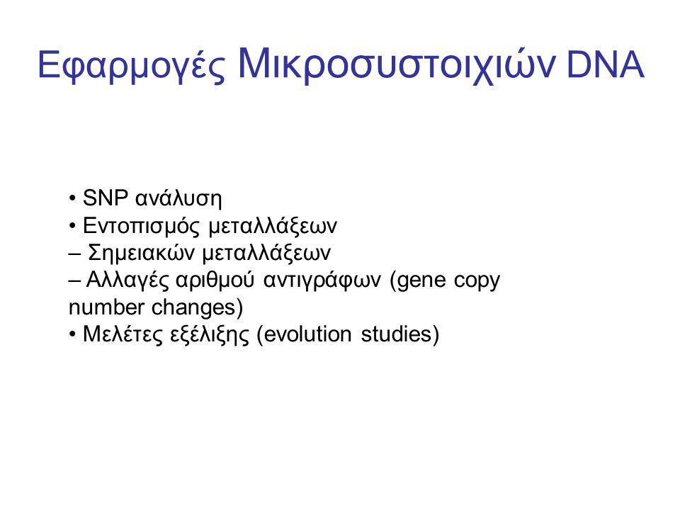 Εφαρμογές Μικροσυστοιχιών DNA SNP ανάλυση Εντοπισμός μεταλλάξεων – Σημειακών μεταλλάξεων – Αλλαγές αριθμού αντιγράφων (gene copy number changes) Μελέτες εξέλιξης (evolution studies)