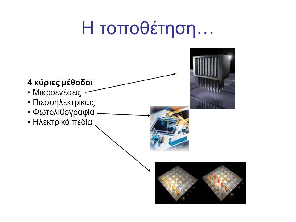 Η τοποθέτηση… 4 κύριες μέθοδοι: Μικροενέσεις Πιεσοηλεκτρικώς Φωτολιθογραφία Ηλεκτρικά πεδία