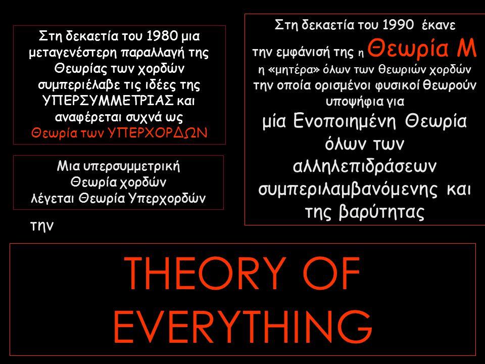 Στη δεκαετία του 1980 μια μεταγενέστερη παραλλαγή της Θεωρίας των χορδών συμπεριέλαβε τις ιδέες της ΥΠΕΡΣΥΜΜΕΤΡΙΑΣ και αναφέρεται συχνά ως Θεωρία των