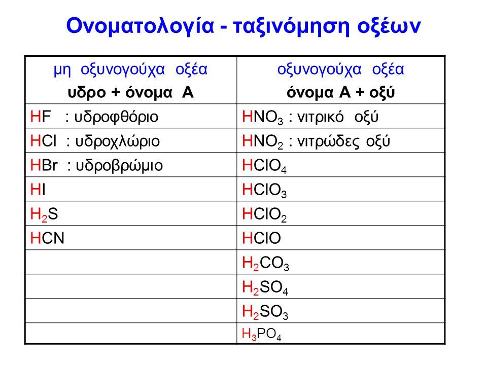 Ορισμός οξέων Η +1 A -x ΗxAΗxA όπου Α αμέταλλο ή αρνητικό πολυατομικό ιόν Οξέα είναι οι υδρογονούχες ενώσεις που όταν διαλυθούν στο νερό δίνουν λόγω δ