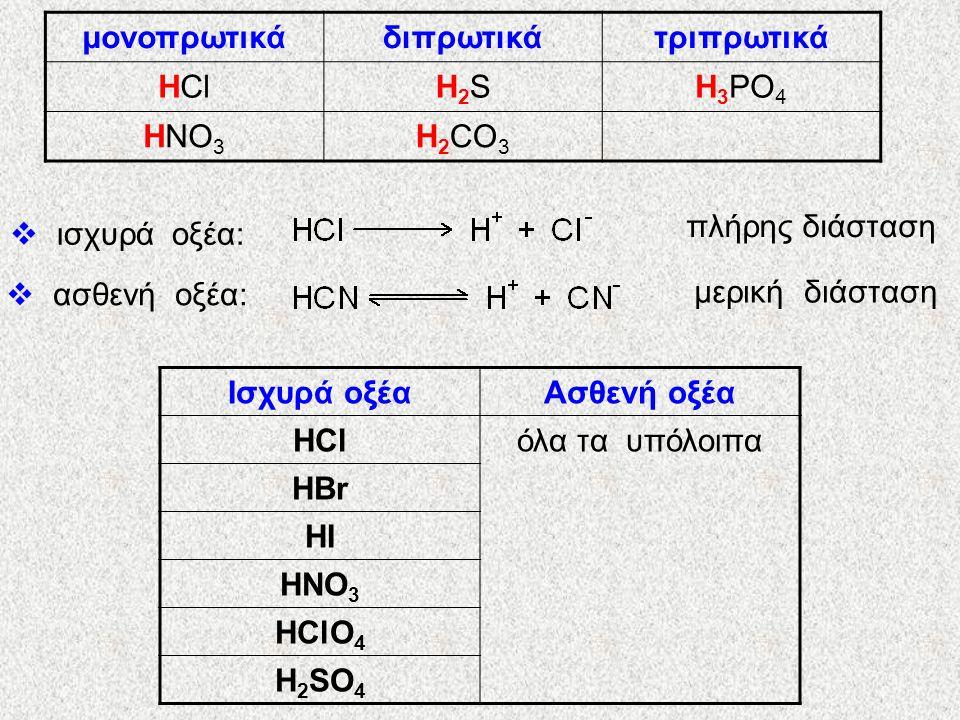 μη οξυνογούχα οξέα υδρο + όνομα Α οξυνογούχα οξέα όνομα Α + οξύ HF : υδροφθόριοHNO 3 : νιτρικό οξύ HCl : υδροχλώριοHNO 2 : νιτρώδες οξύ HBr : υδροβρώμ