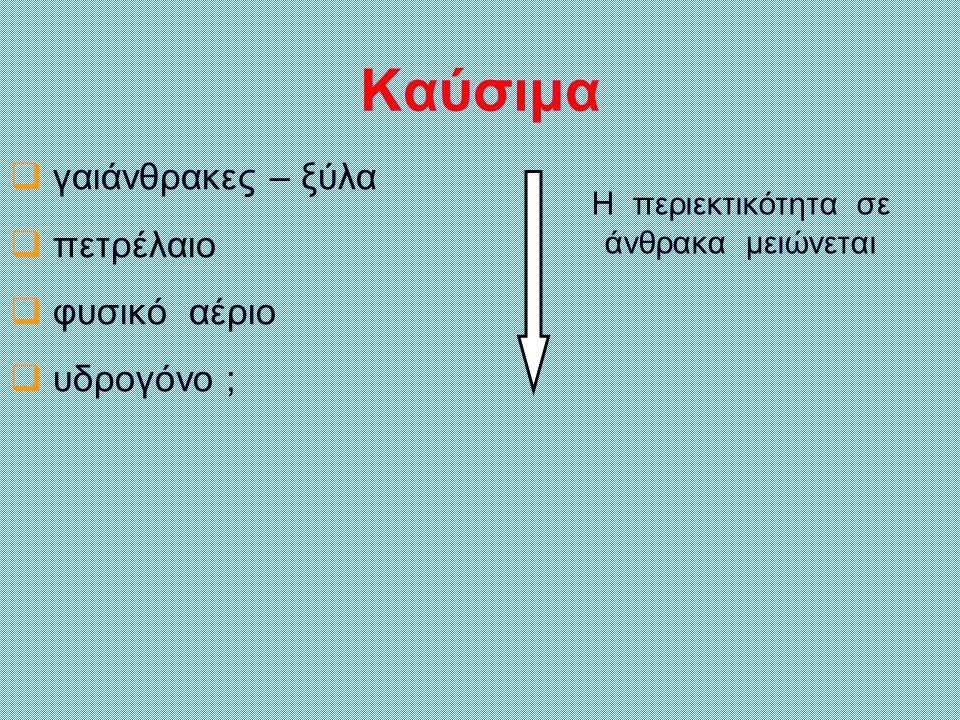 Σύσταση πετρελαίου  άκυκλοι κορεσμένοι υδρογονάνθρακες (αλκάνια).