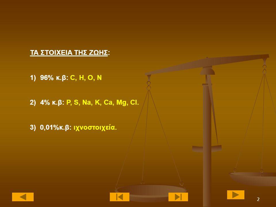 2 ΤΑ ΣΤΟΙΧΕΙΑ ΤΗΣ ΖΩΗΣ: 1)96% κ.β: C, H, O, N 2)4% κ.β: P, S, Na, K, Ca, Mg, Cl. 3) 0,01%κ.β: ιχνοστοιχεία.