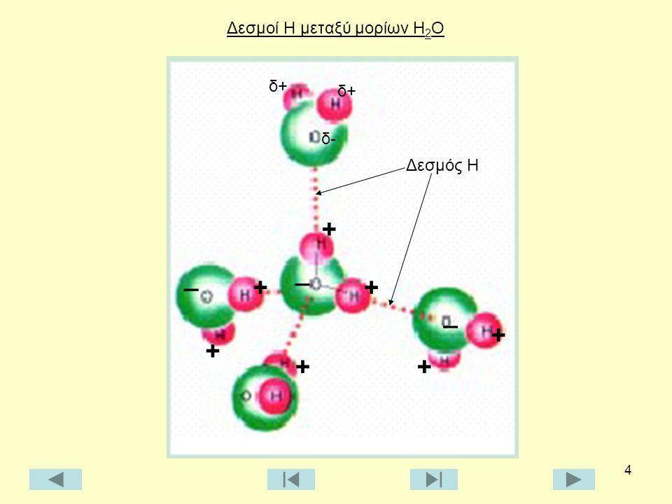 4 Δεσμοί Η μεταξύ μορίων Η 2 Ο δ- δ+ + + + + + + + _ _ _ Δεσμός Η