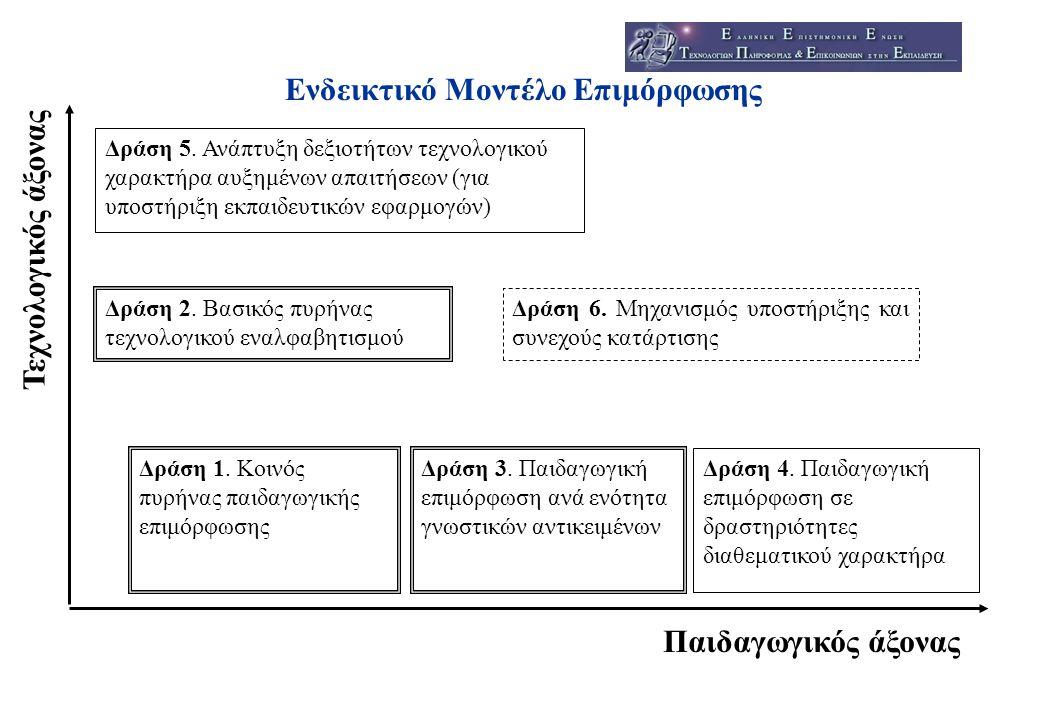 Δράση 2. Βασικός πυρήνας τεχνολογικού εναλφαβητισμού Δράση 5.