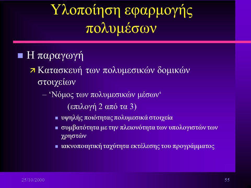 25/10/200054 Κεφάλαιο 6