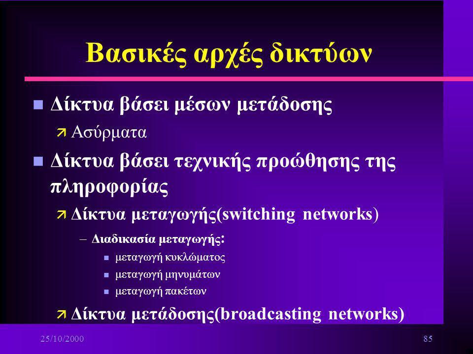 25/10/200084 Βασικές αρχές δικτύων n Κατηγορίες δικτύων ä Ειδικές μορφές: –συγκεντρωτικά(centralized networks) –δύο συνδεδεμένους σταθμούς εργασίας με