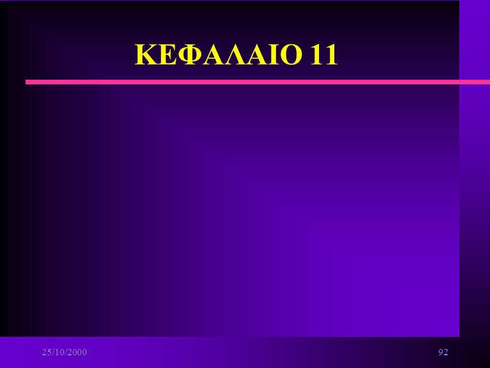 25/10/200091 Τοπικά Δίκτυα n Τοπικά δίκτυα υψηλής ταχύτητας ä Ethernet switching ä Fast Ethernet ä To πρότυπο IEEE 802.12 ä FDDI(δίκτυο οπτικών ινών)