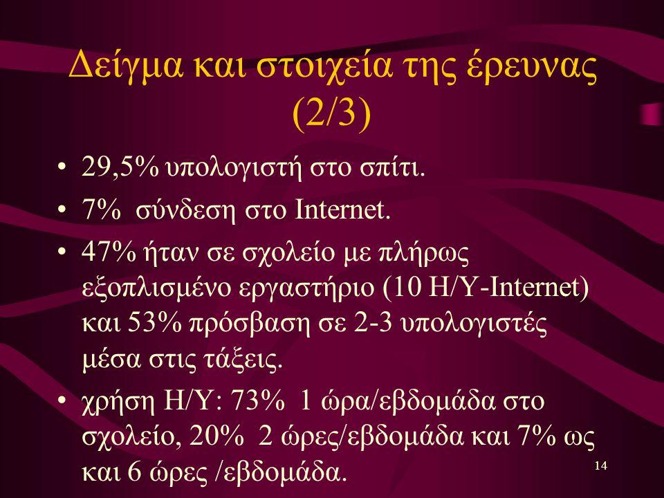14 Δείγμα και στοιχεία της έρευνας (2/3) 29,5% υπολογιστή στο σπίτι.