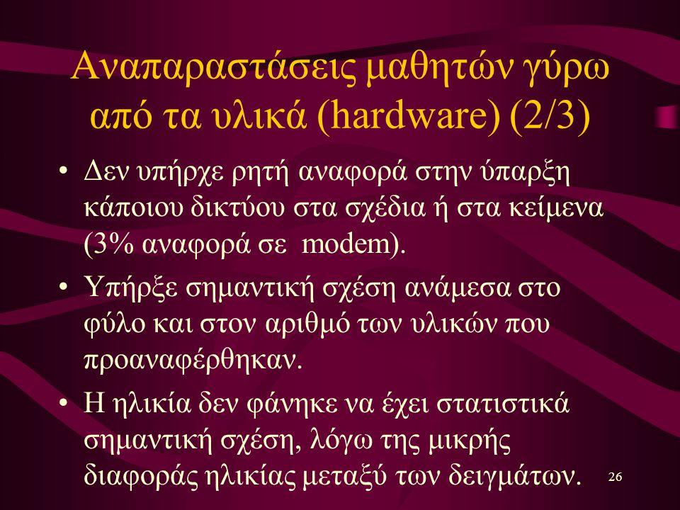 26 Αναπαραστάσεις μαθητών γύρω από τα υλικά (hardware) (2/3) Δεν υπήρχε ρητή αναφορά στην ύπαρξη κάποιου δικτύου στα σχέδια ή στα κείμενα (3% αναφορά σε modem).