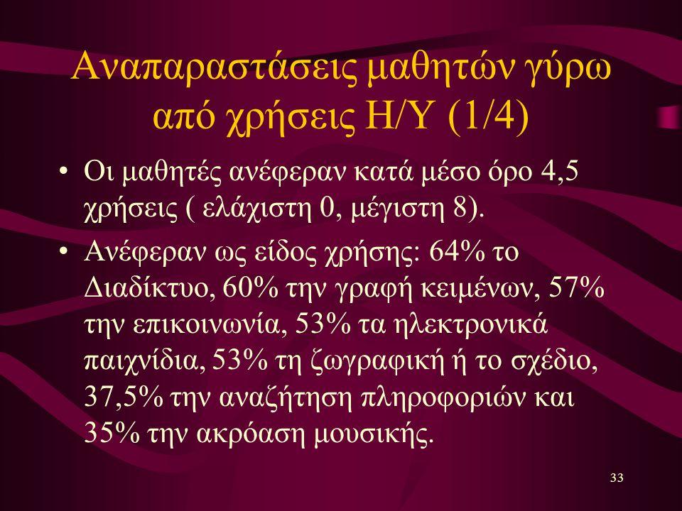 33 Αναπαραστάσεις μαθητών γύρω από χρήσεις Η/Υ (1/4) Οι μαθητές ανέφεραν κατά μέσο όρο 4,5 χρήσεις ( ελάχιστη 0, μέγιστη 8).