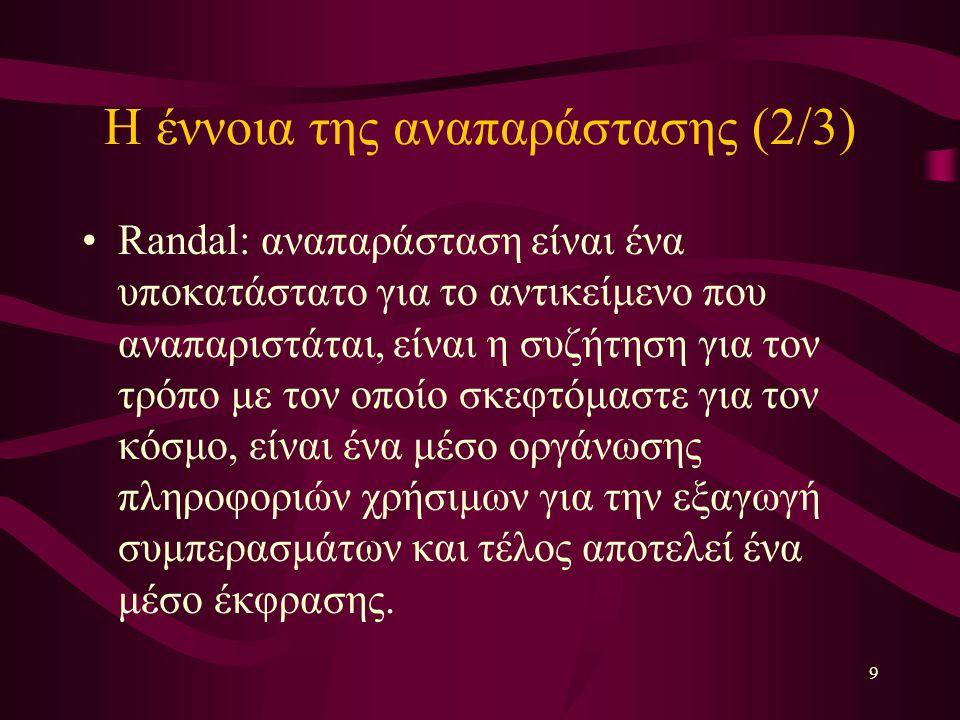 9 Η έννοια της αναπαράστασης (2/3) Randal: αναπαράσταση είναι ένα υποκατάστατο για το αντικείμενο που αναπαριστάται, είναι η συζήτηση για τον τρόπο με τον οποίο σκεφτόμαστε για τον κόσμο, είναι ένα μέσο οργάνωσης πληροφοριών χρήσιμων για την εξαγωγή συμπερασμάτων και τέλος αποτελεί ένα μέσο έκφρασης.