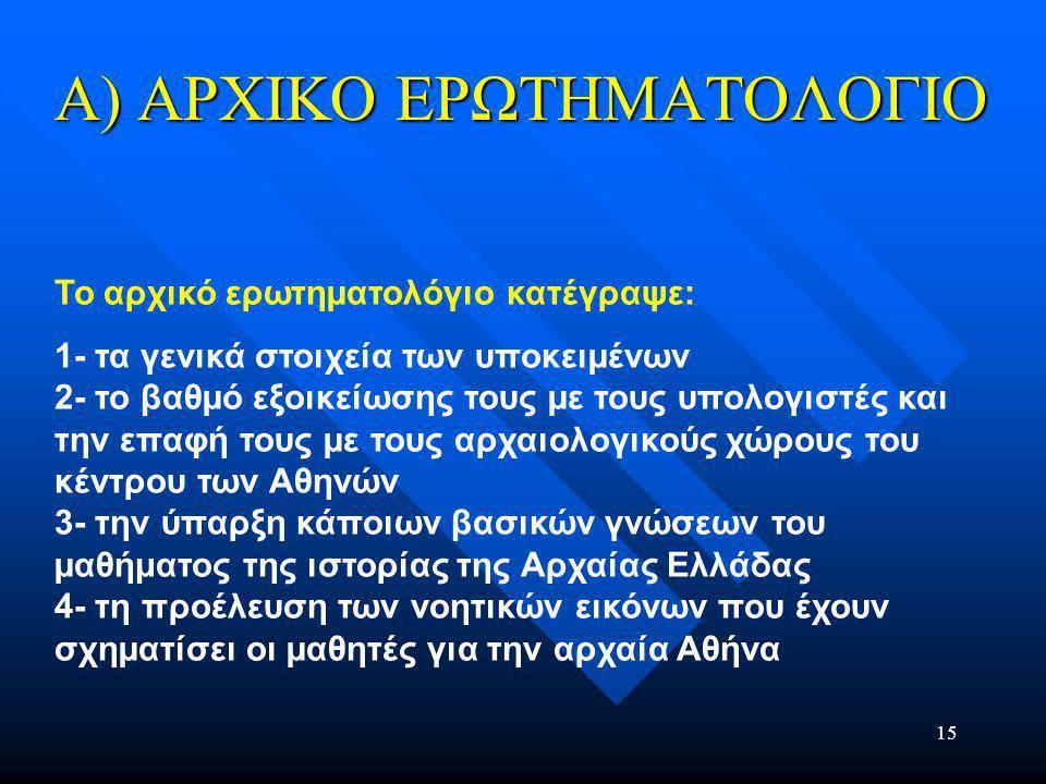15 Α) ΑΡΧΙΚΟ ΕΡΩΤΗΜΑΤΟΛΟΓΙΟ Το αρχικό ερωτηµατολόγιο κατέγραψε: 1- τα γενικά στοιχεία των υποκειµένων 2- το βαθµό εξοικείωσης τους µε τους υπολογιστές και την επαφή τους µε τους αρχαιολογικούς χώρους του κέντρου των Αθηνών 3- την ύπαρξη κάποιων βασικών γνώσεων του µαθήματος της ιστορίας της Αρχαίας Ελλάδας 4- τη προέλευση των νοητικών εικόνων που έχουν σχηµατίσει οι µαθητές για την αρχαία Αθήνα