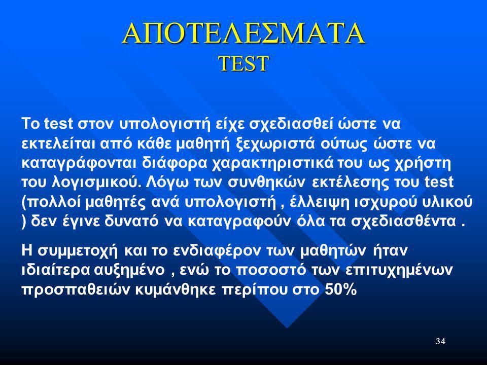 34 ΑΠΟΤΕΛΕΣΜΑΤΑ TEST Το test στον υπολογιστή είχε σχεδιασθεί ώστε να εκτελείται από κάθε µαθητή ξεχωριστά ούτως ώστε να καταγράφονται διάφορα χαρακτηριστικά του ως χρήστη του λογισµικού.