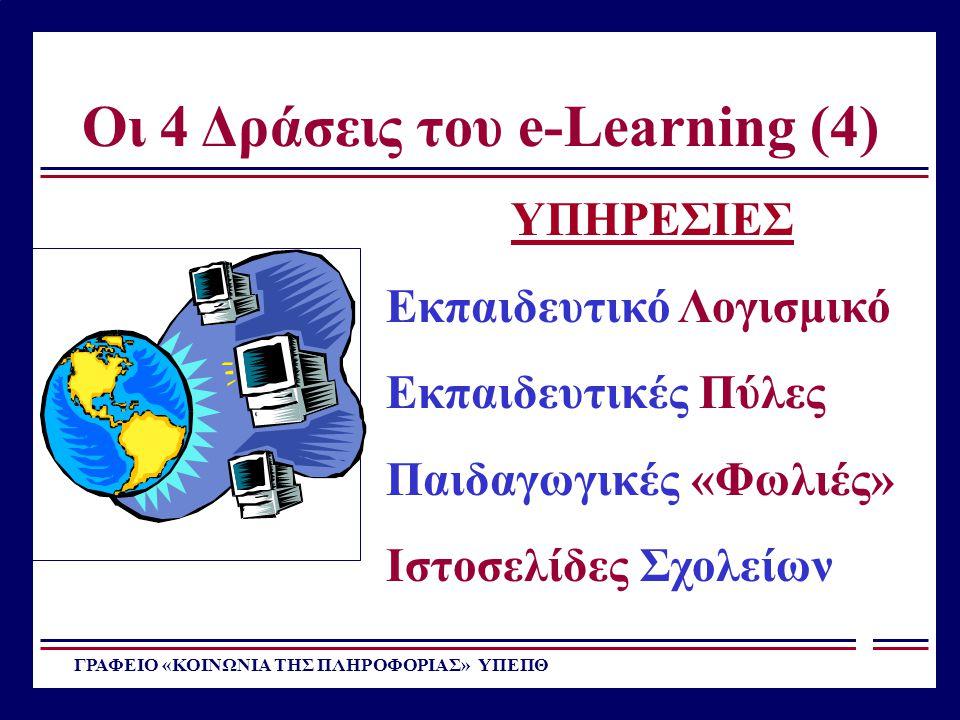 Οι 4 Δράσεις του e-Learning (4) ΓΡΑΦΕΙΟ «ΚΟΙΝΩΝΙΑ ΤΗΣ ΠΛΗΡΟΦΟΡΙΑΣ» ΥΠΕΠΘ ΥΠΗΡΕΣΙΕΣ Εκπαιδευτικό Λογισμικό Εκπαιδευτικές Πύλες Παιδαγωγικές «Φωλιές» Ισ
