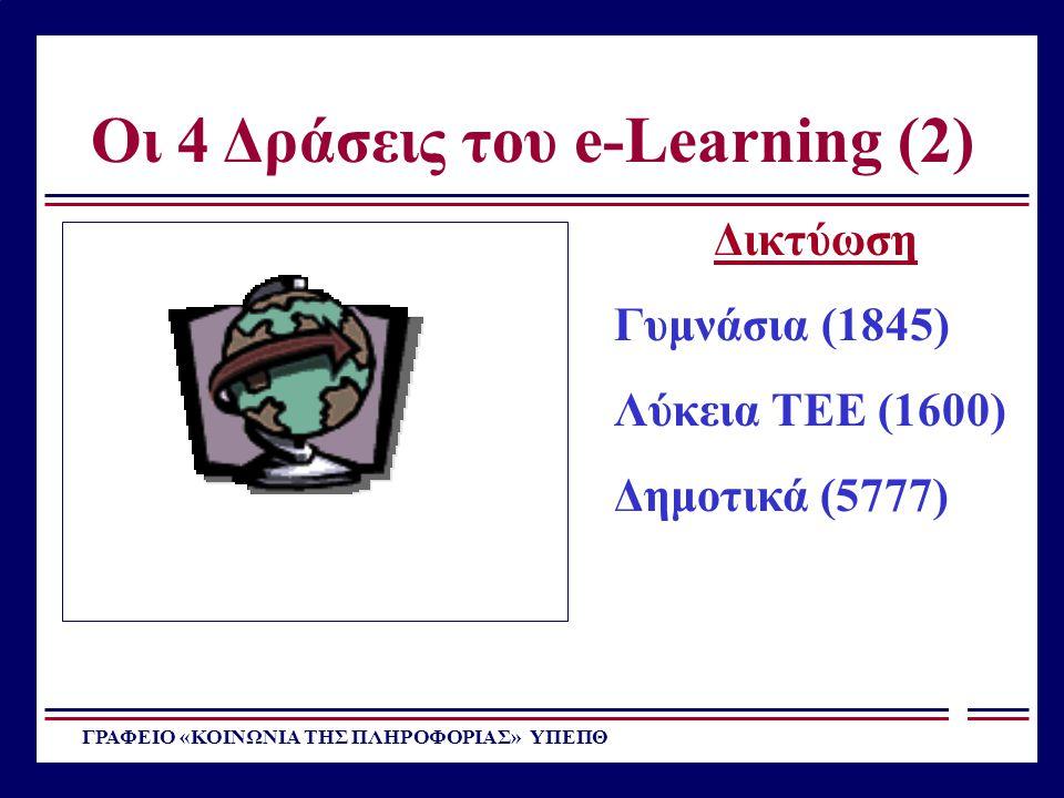 Οι 4 Δράσεις του e-Learning (2) ΓΡΑΦΕΙΟ «ΚΟΙΝΩΝΙΑ ΤΗΣ ΠΛΗΡΟΦΟΡΙΑΣ» ΥΠΕΠΘ Δικτύωση Γυμνάσια (1845) Λύκεια ΤΕΕ (1600) Δημοτικά (5777)