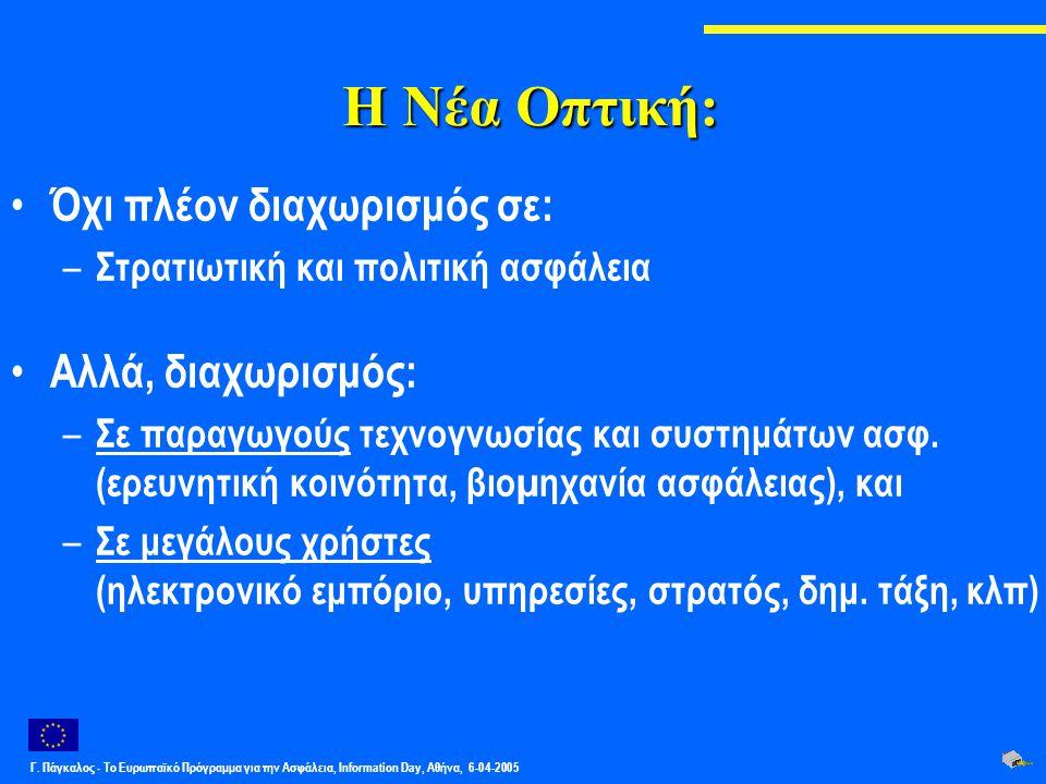 Γ. Πάγκαλος - Το Ευρωπαϊκό Πρόγραμμα για την Ασφάλεια, Information Day, Αθήνα, 6-04-2005 Η Νέα Οπτική: Όχι πλέον διαχωρισμός σε: – Στρατιωτική και πολ