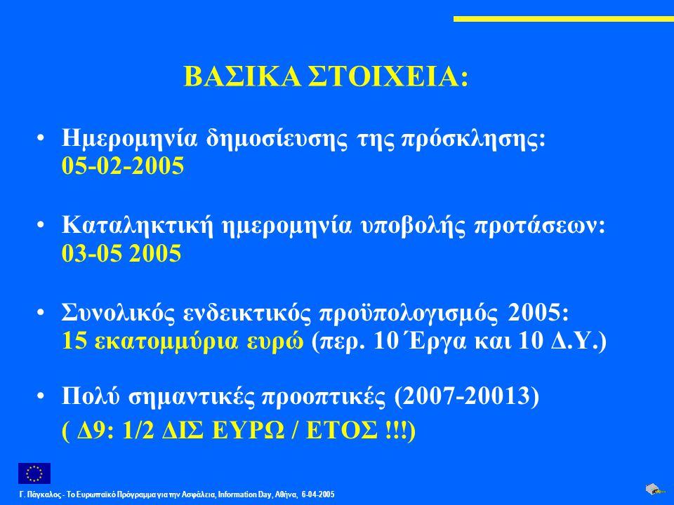 Γ. Πάγκαλος - Το Ευρωπαϊκό Πρόγραμμα για την Ασφάλεια, Information Day, Αθήνα, 6-04-2005 ΒΑΣΙΚΑ ΣΤΟΙΧΕΙΑ: Ηµεροµηνία δηµοσίευσης της πρόσκλησης: 05-02