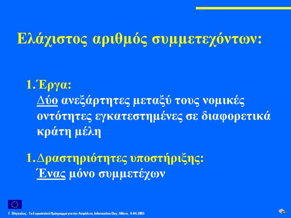 Γ. Πάγκαλος - Το Ευρωπαϊκό Πρόγραμμα για την Ασφάλεια, Information Day, Αθήνα, 6-04-2005 Ελάχιστος αριθµός συµµετεχόντων: 1.Έργα: ∆ύο ανεξάρτητες µετα