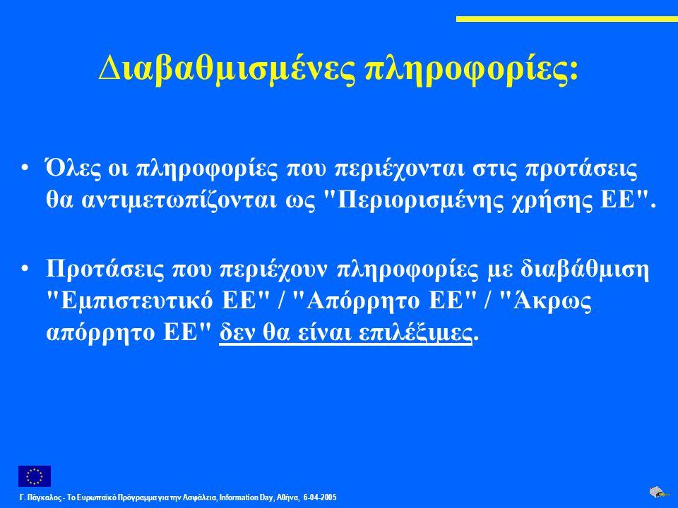 Γ. Πάγκαλος - Το Ευρωπαϊκό Πρόγραμμα για την Ασφάλεια, Information Day, Αθήνα, 6-04-2005 ∆ιαβαθµισµένες πληροφορίες: Όλες οι πληροφορίες που περιέχοντ