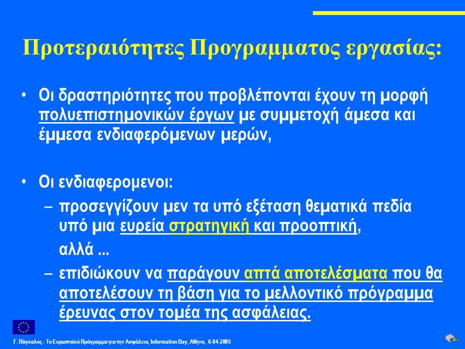 Γ. Πάγκαλος - Το Ευρωπαϊκό Πρόγραμμα για την Ασφάλεια, Information Day, Αθήνα, 6-04-2005 Προτεραιότητες Προγραµµατος εργασίας: Οι δραστηριότητες που π