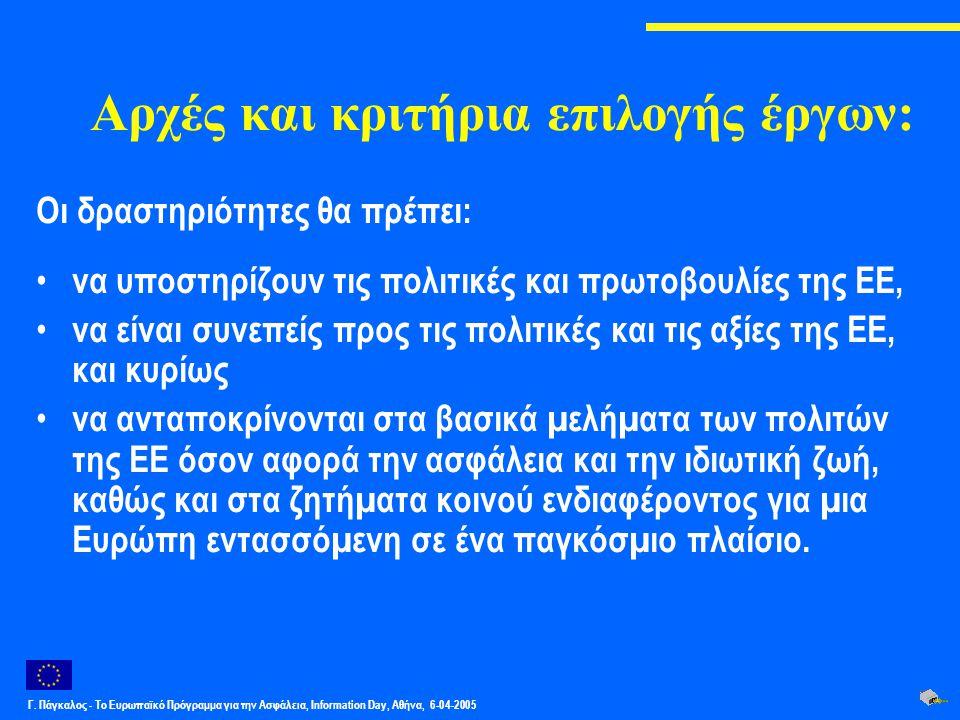 Γ. Πάγκαλος - Το Ευρωπαϊκό Πρόγραμμα για την Ασφάλεια, Information Day, Αθήνα, 6-04-2005 Αρχές και κριτήρια επιλογής έργων: Οι δραστηριότητες θα πρέπε