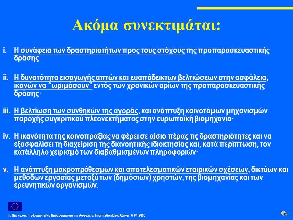 Γ. Πάγκαλος - Το Ευρωπαϊκό Πρόγραμμα για την Ασφάλεια, Information Day, Αθήνα, 6-04-2005 Ακόμα συνεκτιμάται: i.Η συνάφεια των δραστηριοτήτων προς τους