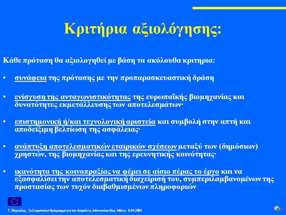 Γ. Πάγκαλος - Το Ευρωπαϊκό Πρόγραμμα για την Ασφάλεια, Information Day, Αθήνα, 6-04-2005 Κριτήρια αξιολόγησης: Κάθε πρόταση θα αξιολογηθεί με βάση τα