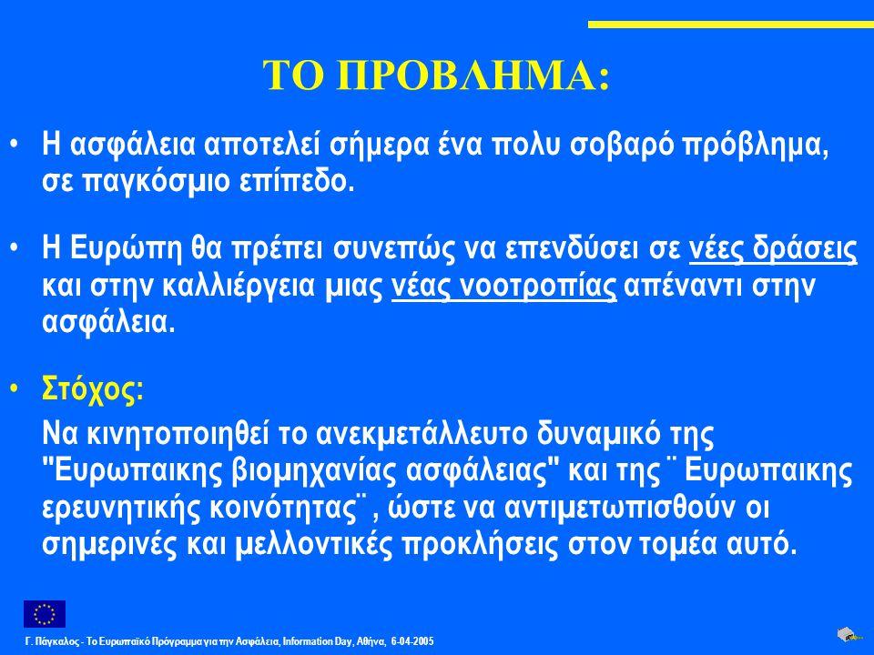Γ. Πάγκαλος - Το Ευρωπαϊκό Πρόγραμμα για την Ασφάλεια, Information Day, Αθήνα, 6-04-2005 ΤΟ ΠΡΟΒΛΗΜΑ: Η ασφάλεια αποτελεί σήμερα ένα πολυ σοβαρό πρόβλ