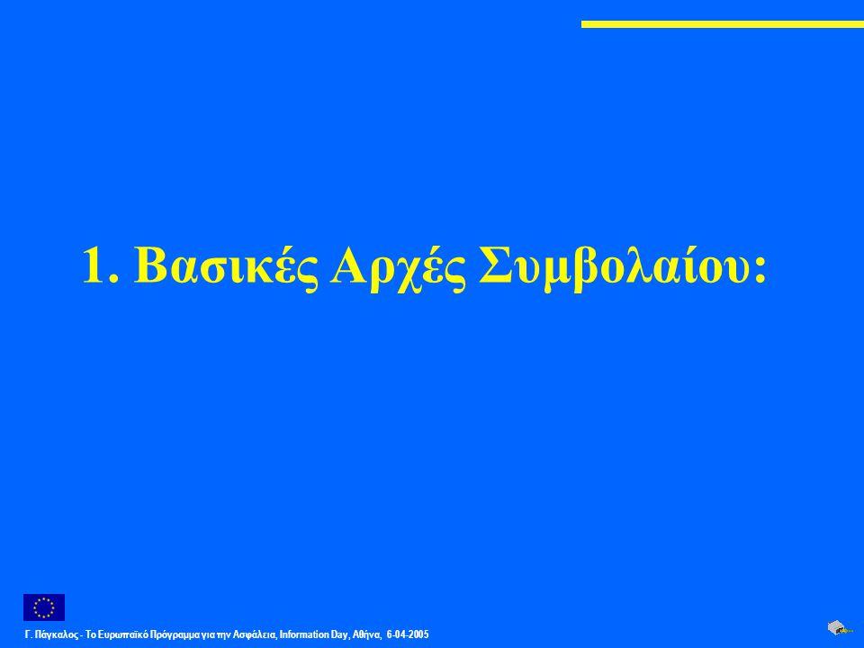 Γ. Πάγκαλος - Το Ευρωπαϊκό Πρόγραμμα για την Ασφάλεια, Information Day, Αθήνα, 6-04-2005 1. Βασικές Αρχές Συμβολαίου: